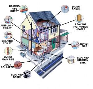 House Plumbing | Watertech Plumbing Services